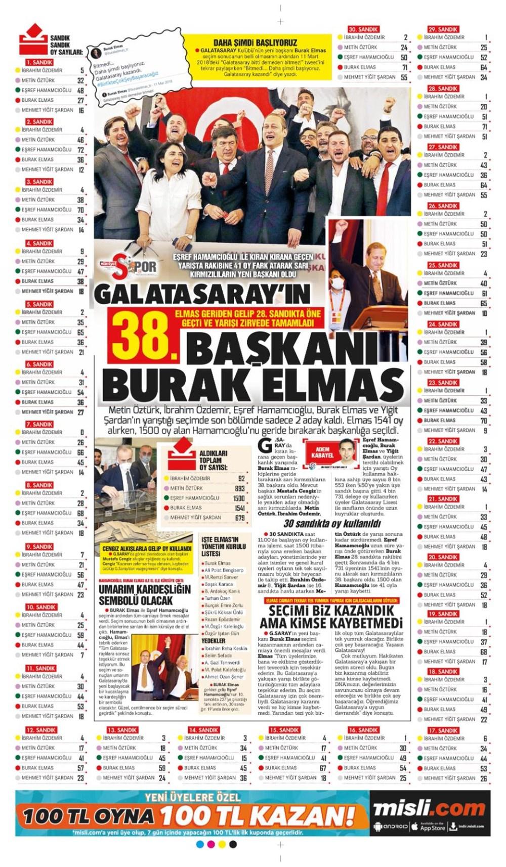 Günün spor manşetleri (20 Haziran 2021) - 9