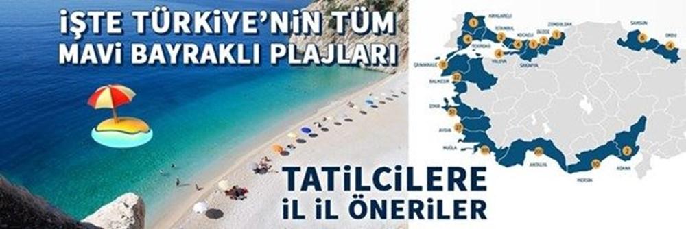 Türkiye'nin mavi bayraklı plajları güncel liste 2021 (En iyi sahiller ve plajlar) - 14