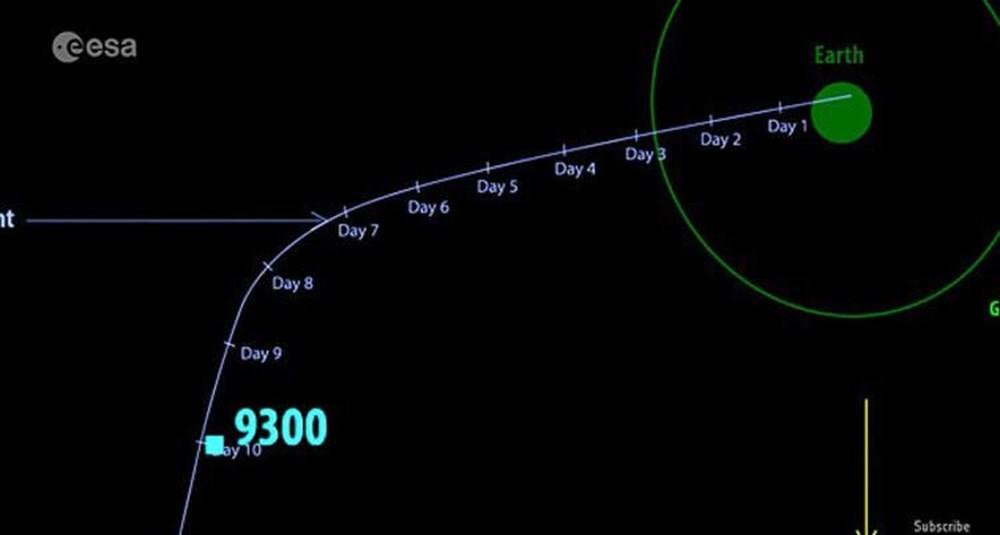 NASA, asteroit simülasyonun sonuçlarını yayınladı: Türkiye detayı - 8