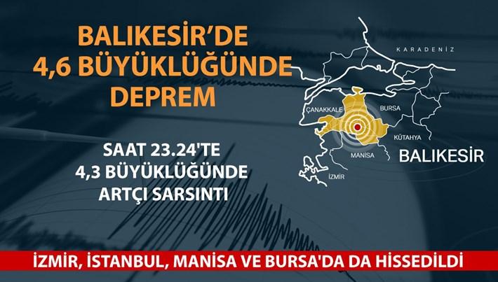 SON DAKİKA HABERİ: Balıkesir'in Altıeylül ilçesinde 4,6 büyüklüğünde deprem meydana geldi