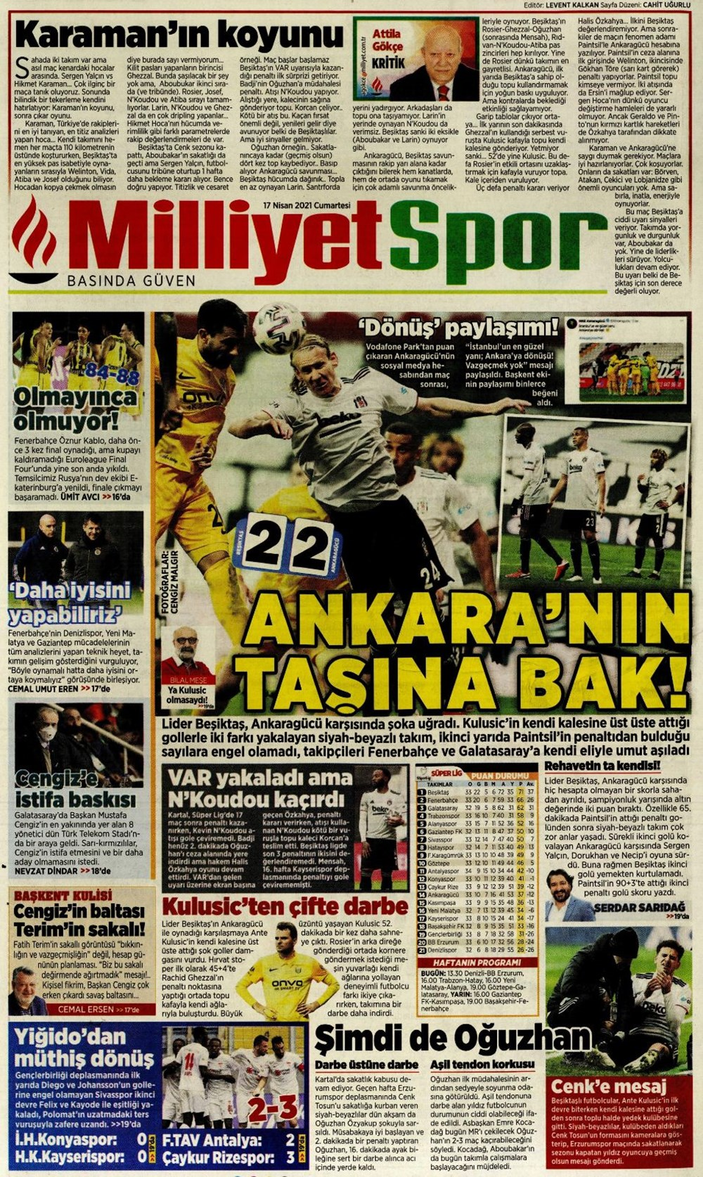 Günün spor manşetleri (17 Nisan 2021) - 14
