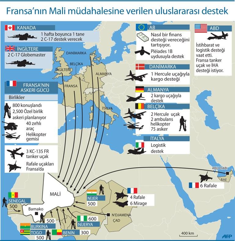 Mali'de son durum (Büyütmek için tıklayın).