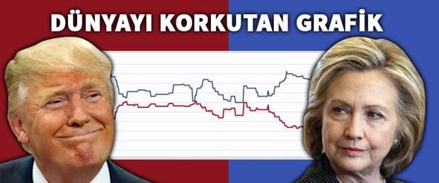 trump clinton grafik.jpg