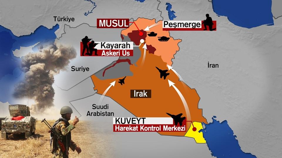 Musul askeri üsler