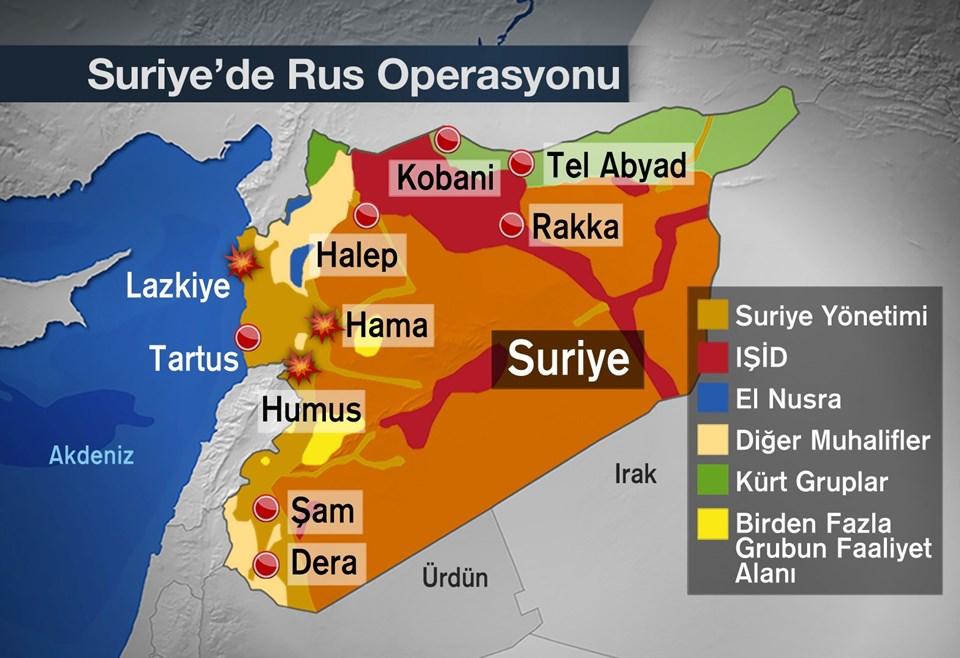 Image result for abd rus askeri suriye