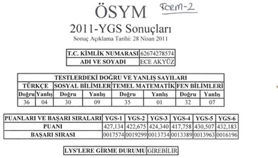 Ygs Sonuc