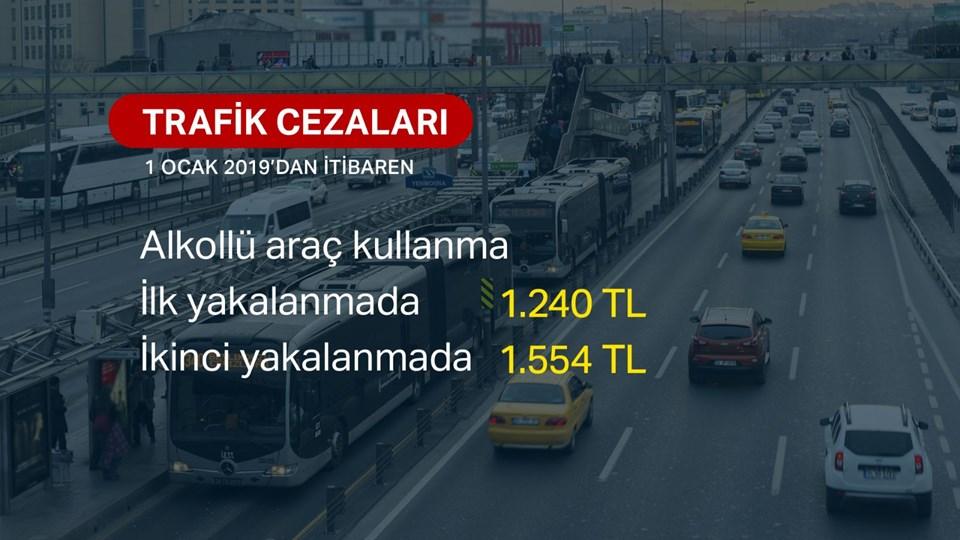 2019 ALKOLLÜ ARAÇ KULLANMA CEZASI