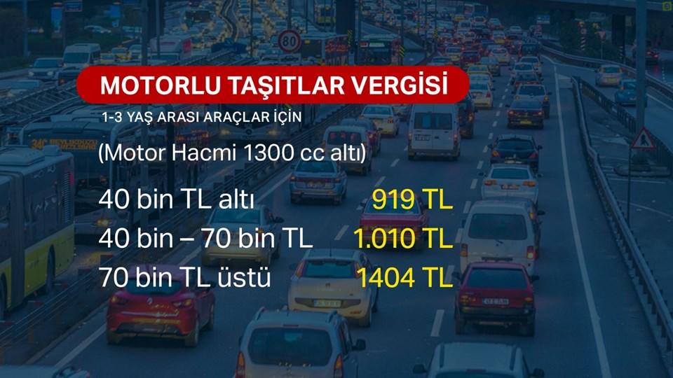 2019 MOTORLU TAŞITLAR VERGİSİ