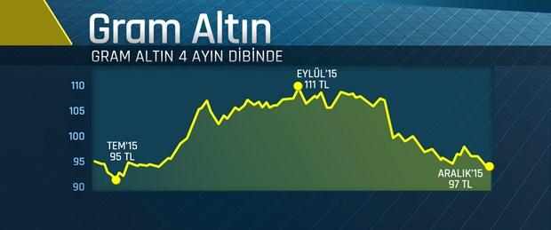 GRAM-ALTIN-1.png