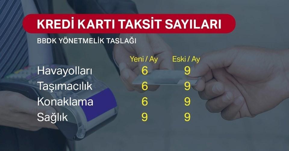 taksit sayıları ile ilgili görsel sonucu