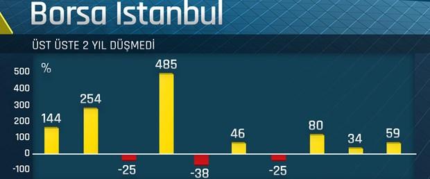 borsa-istanbul.jpg