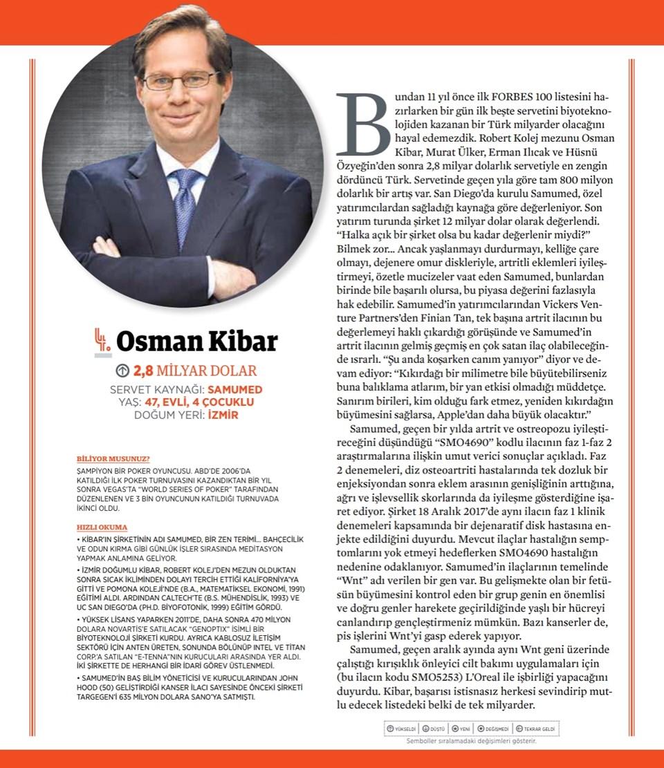 4- OSMAN KİBAR, Samumed (48)