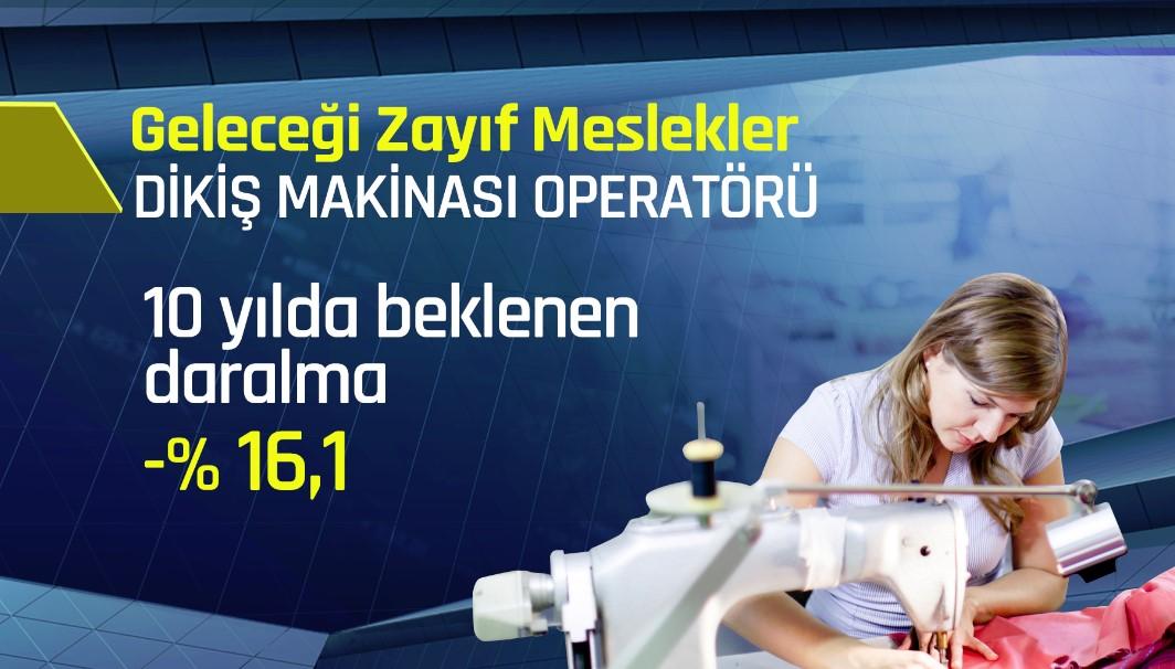 DİKİŞ MAKİNASI OPERATÖRÜ