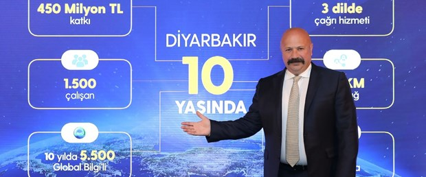 Turkcell Global Bilgi Kaan Terzioğlu.jpg