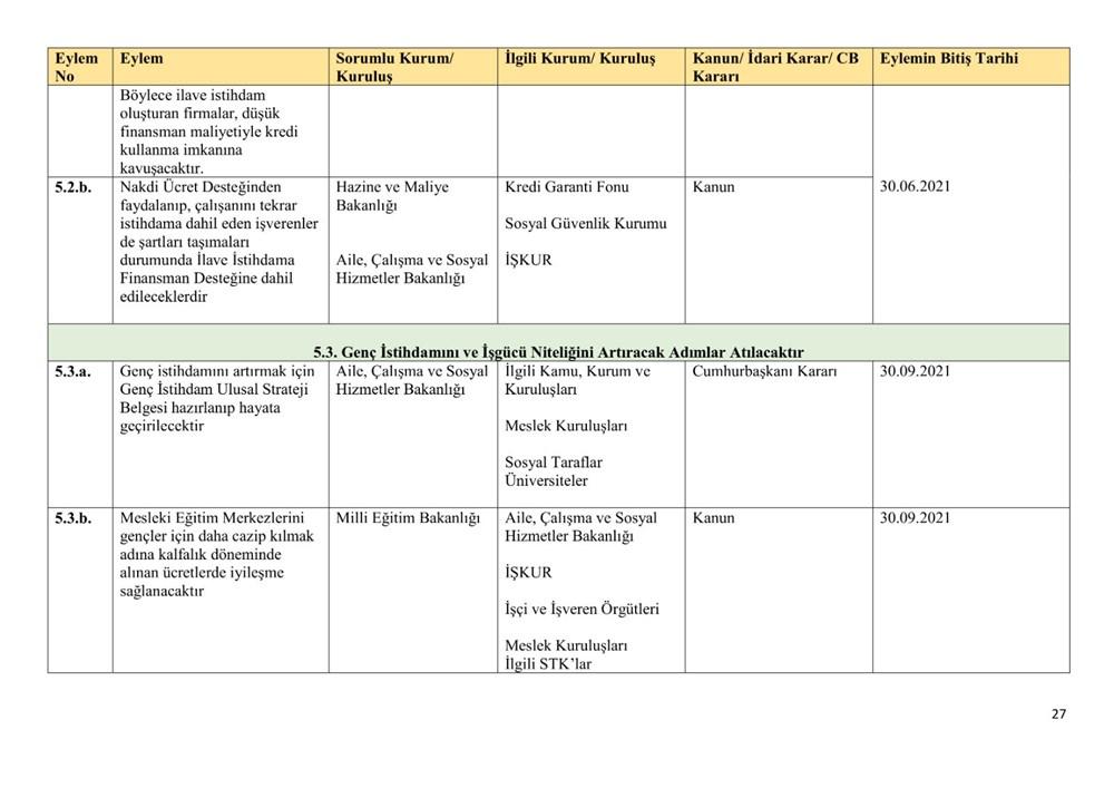 Ekonomik reform paketiyle açıklanan eylemlerin uygulanma takvimi belli oldu - 27