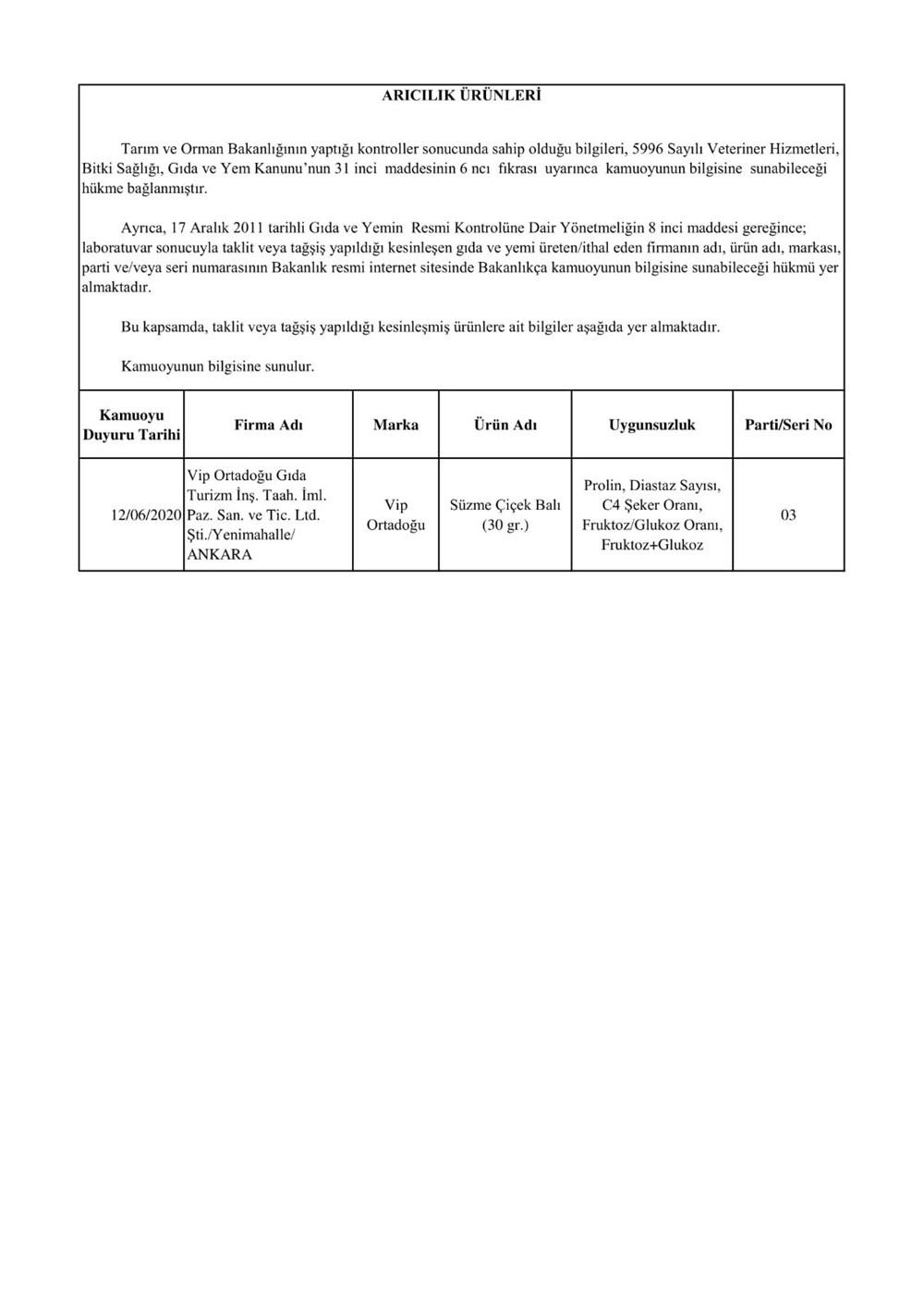 Bakanlık duyurdu: Sahte ürünler listesi - 5