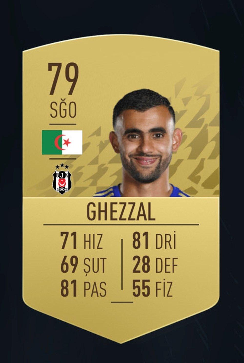 FIFA 22'de Süper Lig'in en iyi oyuncuları belli oldu - 3
