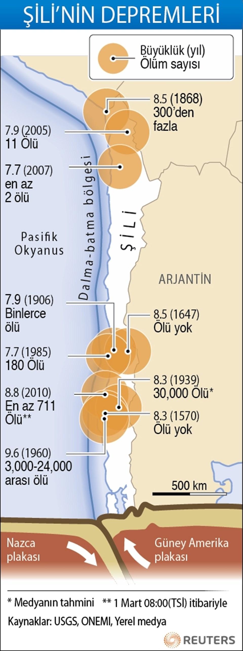 Şili'de meydana gelen depremler ve kayıp sayıları.