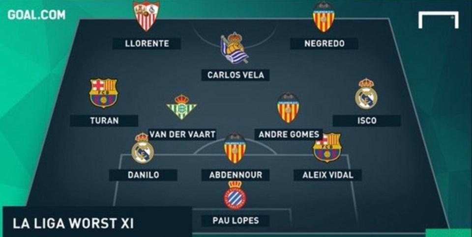 KadrodaVan Der Vaart, Isco ve Llorente gibi düş kırıklığı yaşatan oyuncular var.