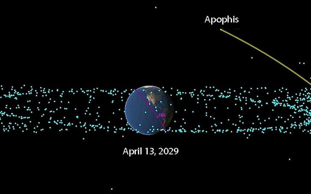 NASA'dan Dünya'ya çarpacağı duyurulan dev Apophis gök taşına ilişkin kritik açıklama - 6