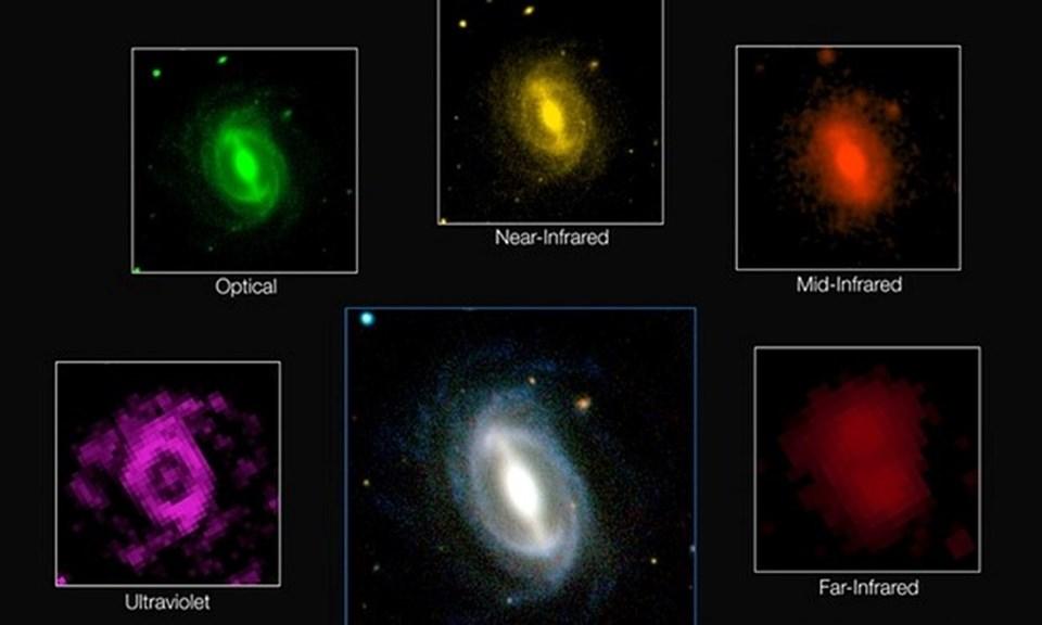Gök bilimciler, kapsamlı bir kozmos tarihçesi hazırlayabilmek için şimdi de evrendeki enerji içeriğinin haritasını çıkarmaya başladı.