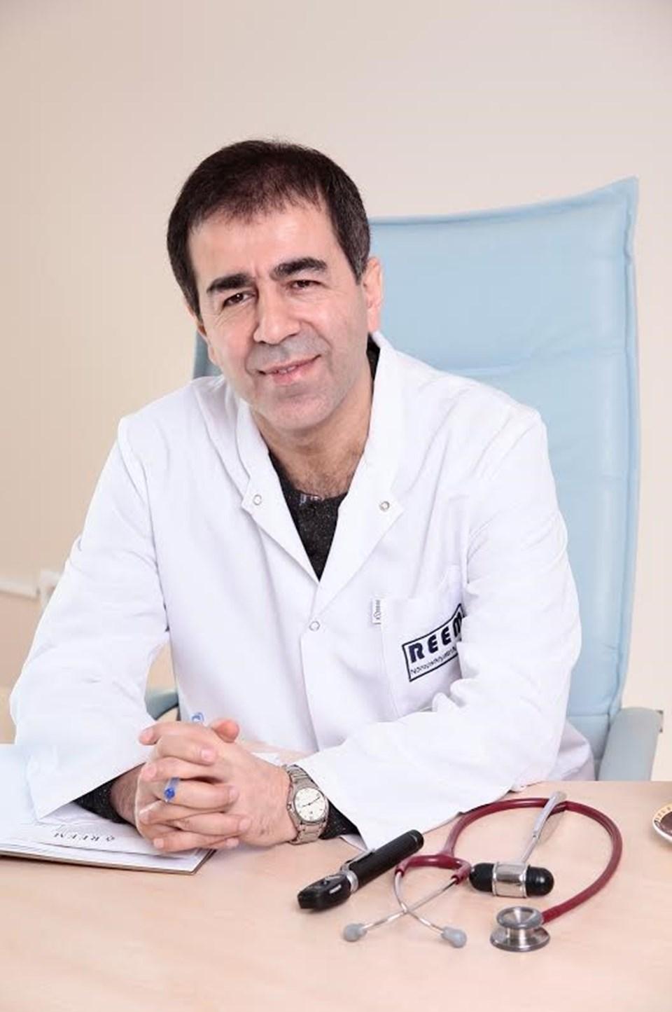 Dr. Mehmet Yavuz