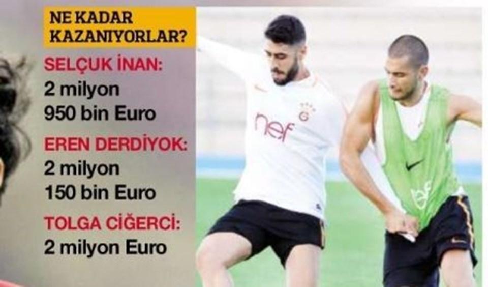 Garanti maaş toplamı 7,1 milyon euro