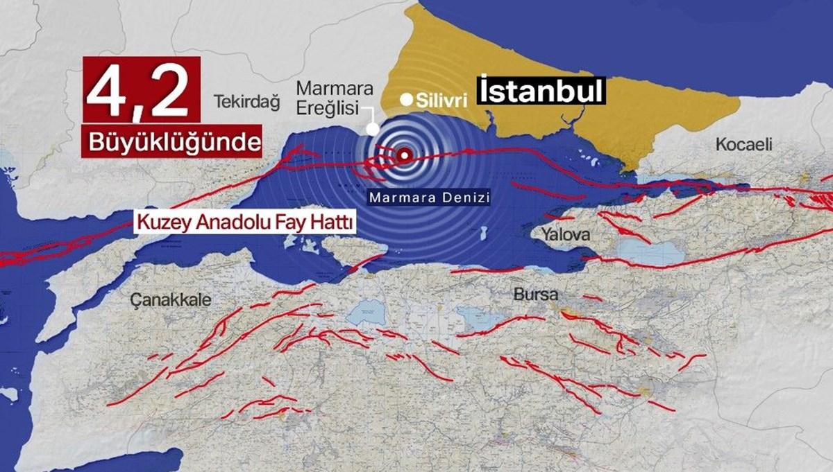 SON DAKİKA: İstanbul 4,2 büyüklüğünde depremle sallandı! (Marmara Denizi'nde deprem)