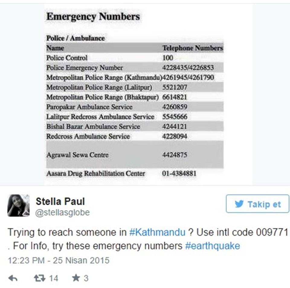 Twitter'da da Nepal için yardımlar organize ediliyor. Örneğin bir gazeteci Twitter'da Nepal'de ulaşılabilecek acil telefon numalarını paylaştı.