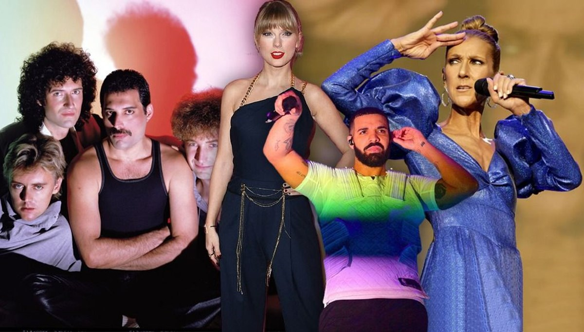 Billboard'a göre 2020'nin en çok kazanan müzisyenleri
