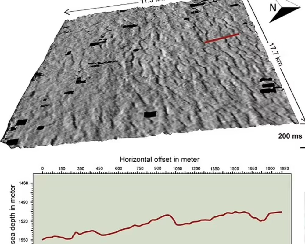 Dinozorları yok eden asteroidin oluşturduğu dev tsunaminin dalgaları 66 milyon yıl sonra ilk kez görüntülendi - 5