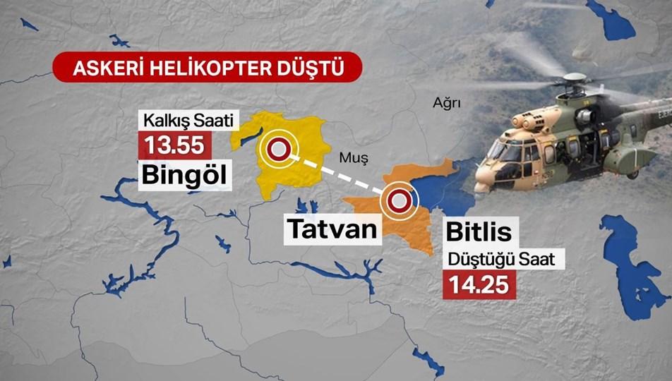 SON DAKİKA: Bitlis Tatvan'da askeri helikopter düştü:11 şehit