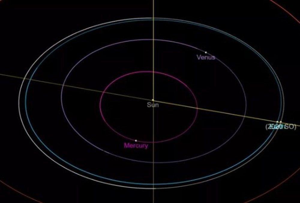 Dünya'nın yeni 'Mini Ay'ı yörüngeye girdi - 2