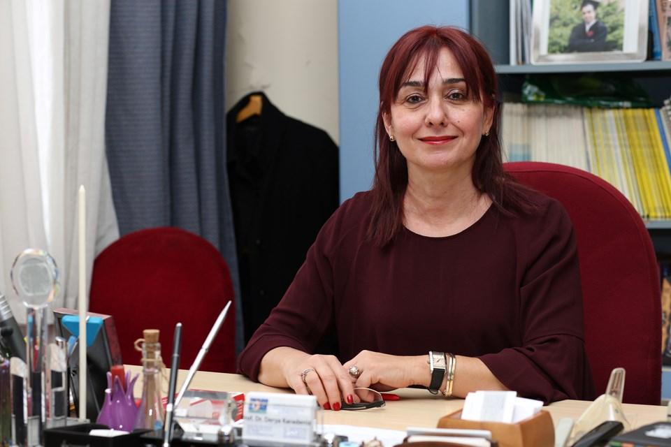 Prof. Dr. Derya Karadeniz