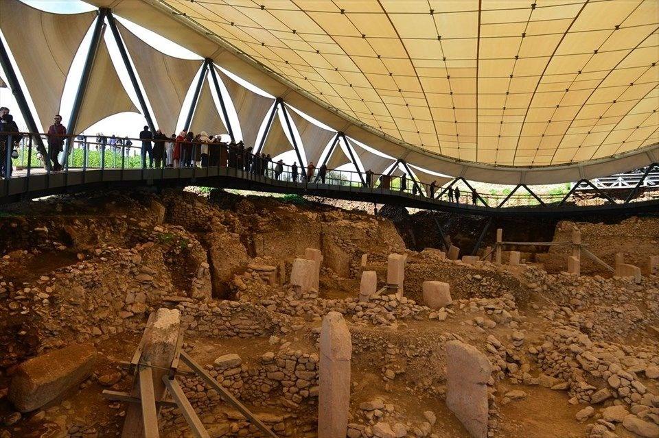 Göbeklitepe, UNESCO Dünya Miras Listesi,Göbeklitepe ziyaretçi sayısı, bayram tatili,