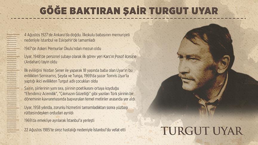 Göğe Baktıran şair Turgut Uyarın Vefatının 33 Yılı 1 Ntv