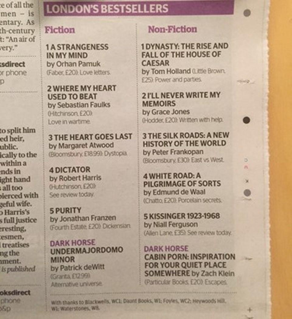 Evening Standard'in çok satanlar listesi