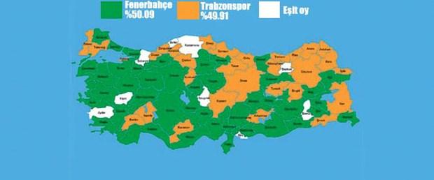 Fenerbahçe yüzde 50.09 şampiyon