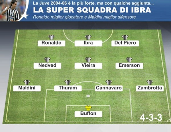 İşte Ibrahimovic'in en iyi 11'i
