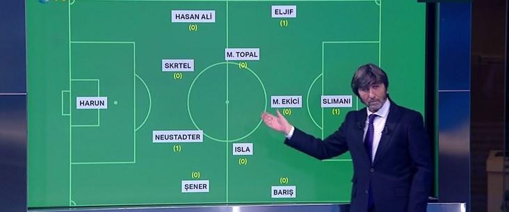 Rıdvan Dilmen: Fenerbahçe'yi bu hale getirdiler, tebrik ediyorum