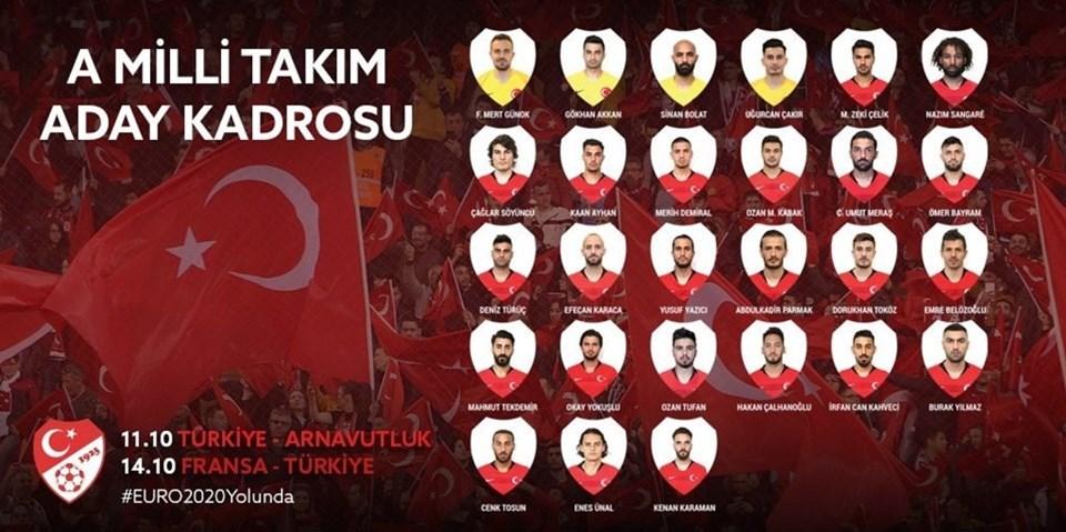 Türkiye - Arnavutluk maçı ne zaman, saat kaçta, hangi kanalda? (EURO 2020 elemeleri)