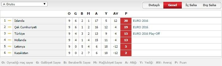Türkiye-İzlanda maçı hangi kanalda, saat kaçta? | NTV: http://www.ntv.com.tr/spor/turkiye-izlanda-maci-hangi-kanalda-saat-kacta,9BDZNDAkq0m5lCQ1-4nK2A