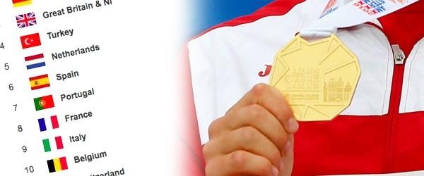 türkiye altın.jpg