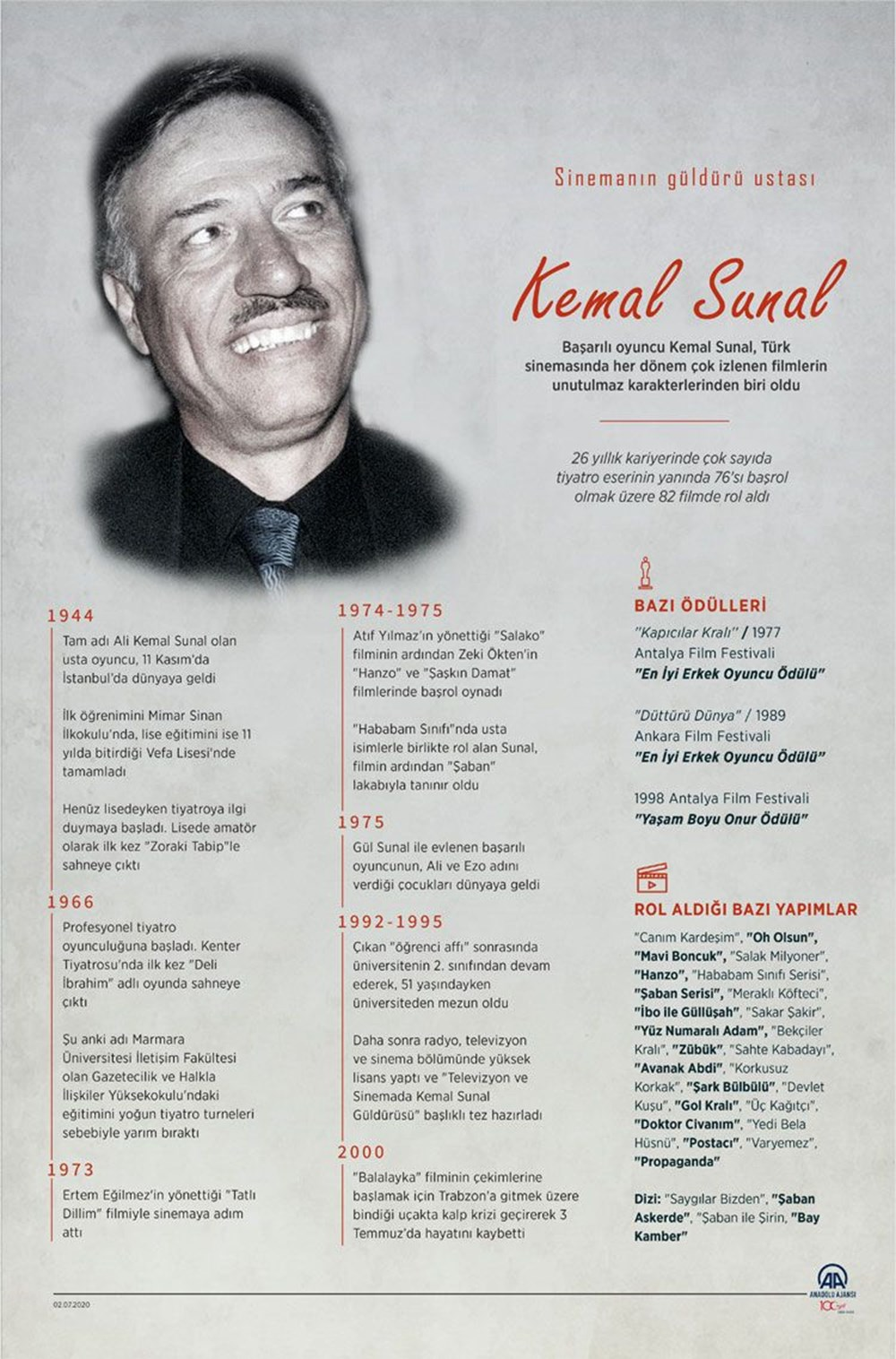 Sinemanın güldürü ustası: Kemal Sunal - 14