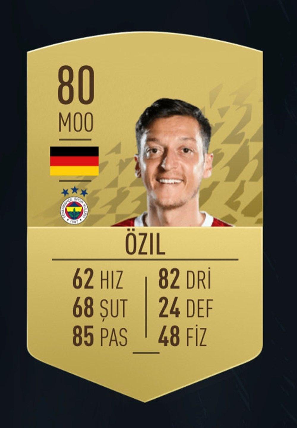 FIFA 22'de Süper Lig'in en iyi oyuncuları belli oldu - 6
