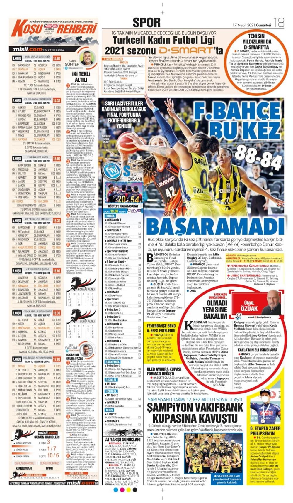 Günün spor manşetleri (17 Nisan 2021) - 10