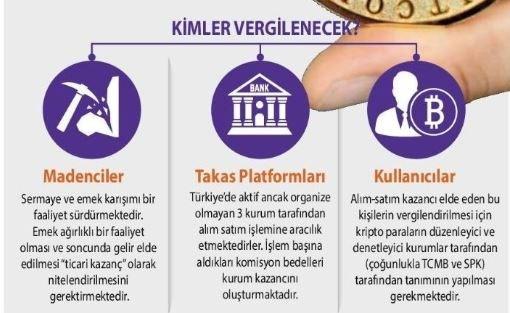 Grafik: Gazete HT