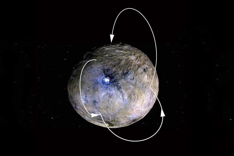 Güneş sisteminin erken dönemlerindeki oluşumları yansıttığı düşünülen Ceres, astronomların yoğun ilgi gösterdiği bir gök cismi. NASA'nın Dawn uzay aracı, Mart 2015'ten bu yana Ceres yörüngesinde incelemeler yapıyor.