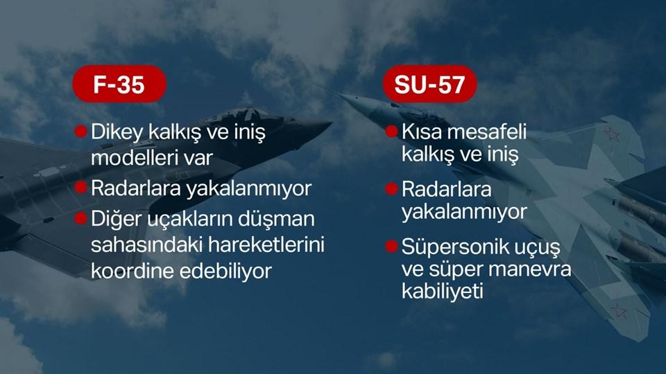 SU-57, rusya SU-57, SU-57 özellikleri, SU-57 f-35
