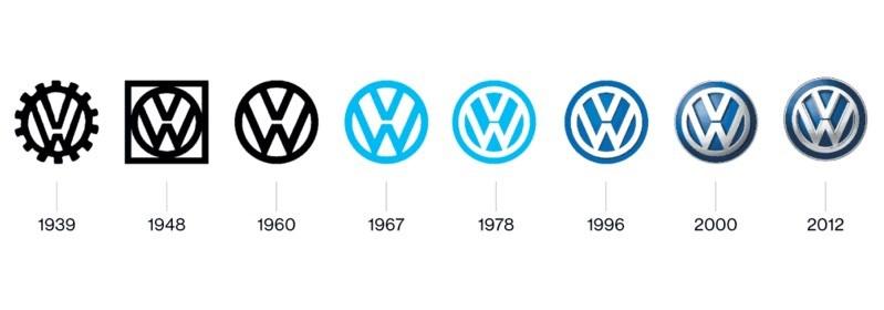 Logosunu en son 2012 yılında değiştiren Volkswagen'in 1939 yılından beri kullandığı logolar.